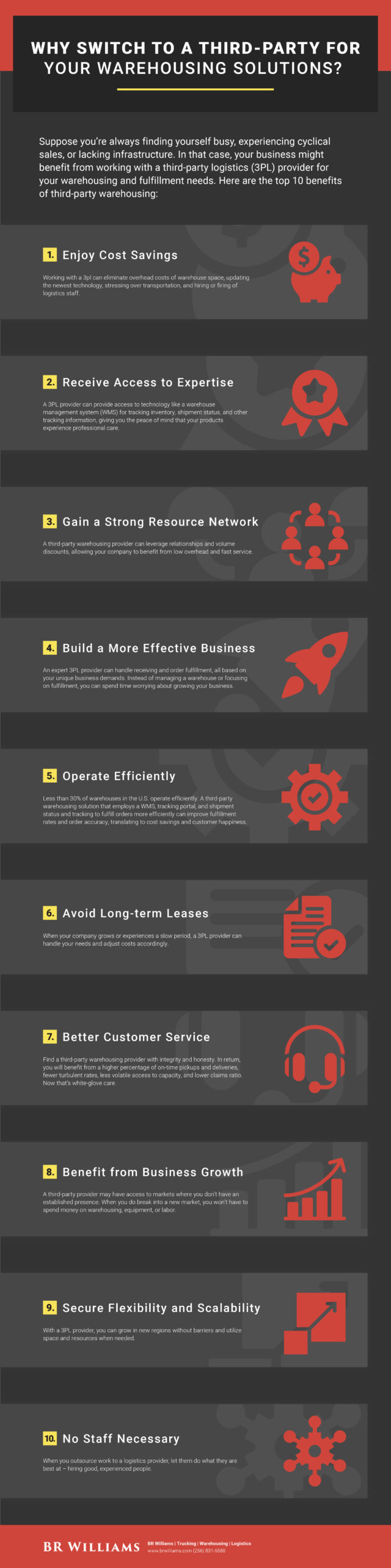 Top 10 Benefits of Third-Party Warehousing Solutions Infographic