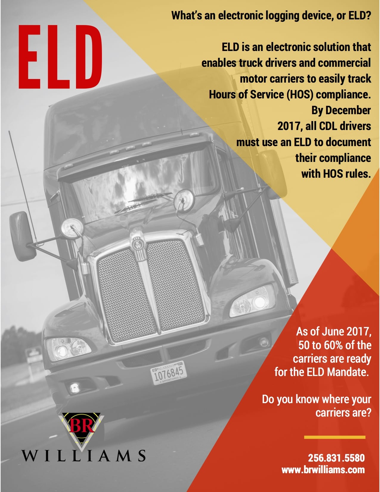 Factual summary of Electronic logging device (ELD)